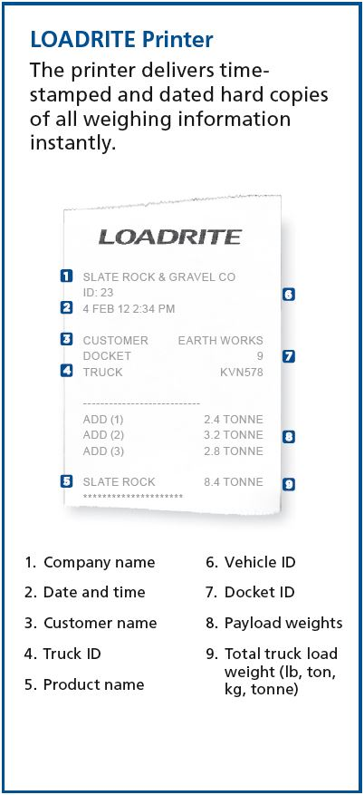 LOADRITE Printer - how it works
